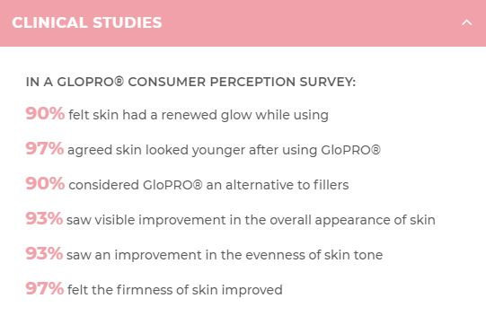 The GloPro Clinical Studies