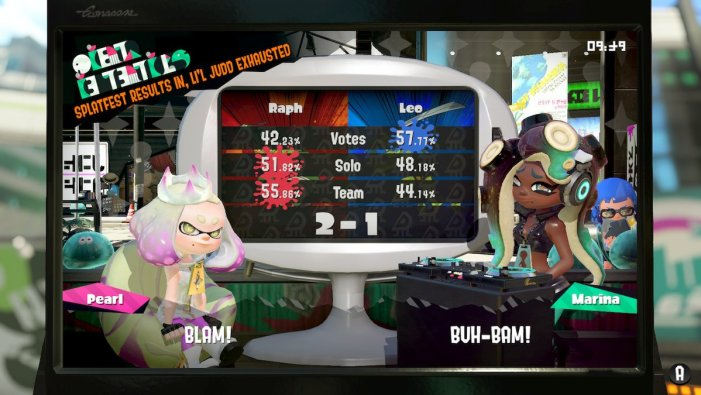 Ninja Turtles Splatfest Results
