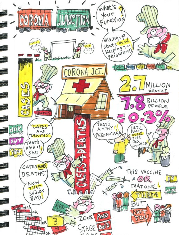 My Pandemic Diary 2 page 43 Corona Junction, Schoolhouse Rock