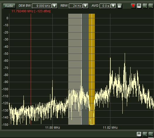 Syncing on the lower sideband and using the notch filter in the upper sideband mitigated most of the interference.