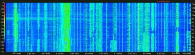 31-meter-Spectrum