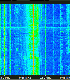 Note the CRI signal on 9,570 kHz which is blanketing the surrounding spectrum with noise.
