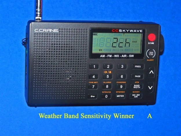 WX-Band-Sensitivity-Winner