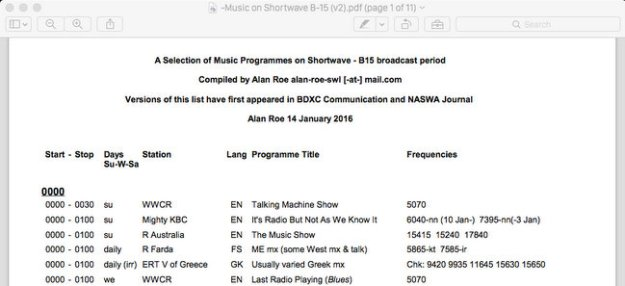 Shortwave-Music-Program-Schedule