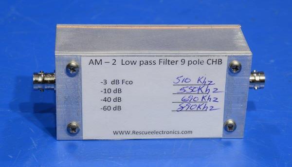 AM-2_Filter-600x343