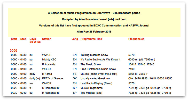 B15 update: Alan Roe's guide to music on shortwave | The