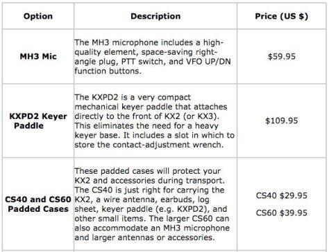 KX2-Table
