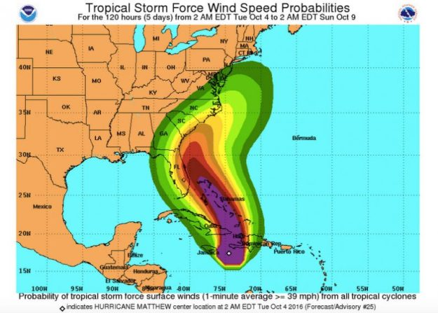 hurricanematthew