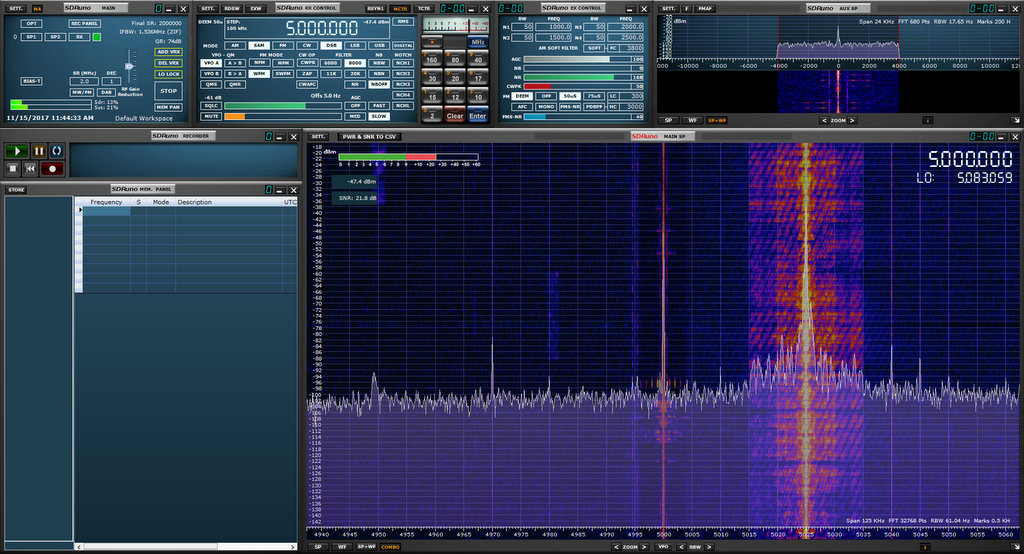 Software Defined Radio Primer Part 1: Introduction to SDRs