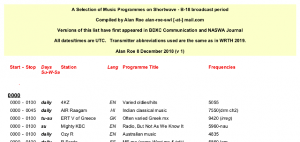 Alan Roe s updated B18 season guide to music on shortwave 2352a46489f