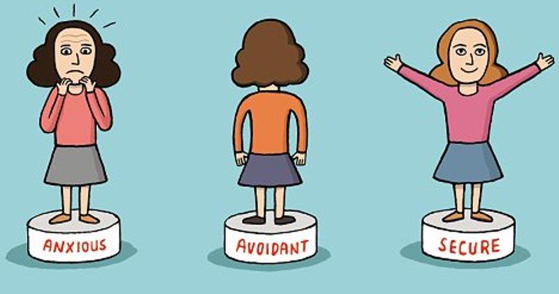 Anxious avoidant secure attachment