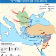 Pentagon/CIA Arms Pipeline to Syria (Balkan Insight, 2017)