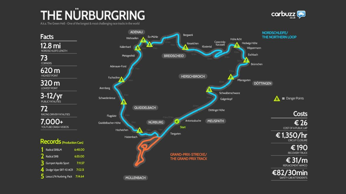 nurburgring-nordschleife-track-alterations-for-2016-are-aimed-at-spectator-safety-101968_1[1]