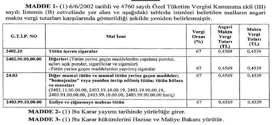 تم زيادة الحد الأدنى لمبلغ الضريبة الثابتة من السجائر.