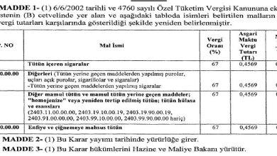 صورة تم زيادة الحد الأدنى لمبلغ الضريبة الثابتة من السجائر.
