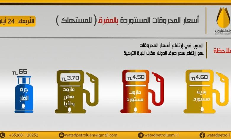 1 - حكومة الإنقاذ في إدلب ترفع أسعار الوقود للمرة السادسة خلال شهرين