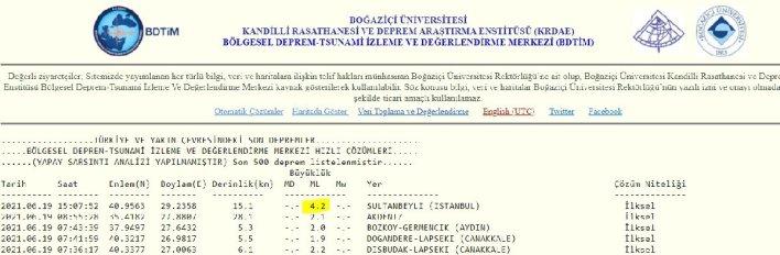 whatsapp image 2021 06 19 at 15.21.58 1 - Deprem İstanbul'u salladı
