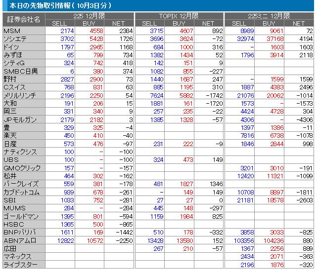 %e3%82%ad%e3%83%a3%e3%83%97%e3%83%81%e3%83%a310-3