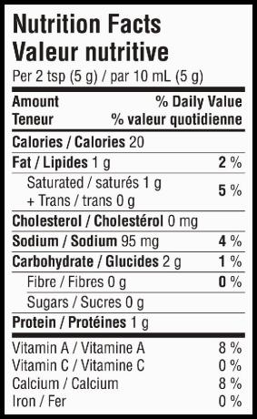 The Nutritional Information