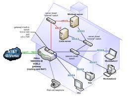 Controller Area Network Wiring Diagram Topologi Jaringan Beserta Kelebihan Dan Kekurangan A