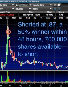 Share also awesome penny stock setups timothy sykes rh timothysykes