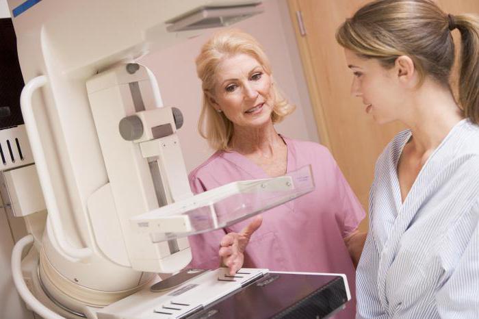 Как лечить народными средствами фиброаденому молочной железы. Народные средства лечения фиброаденомы молочной железы