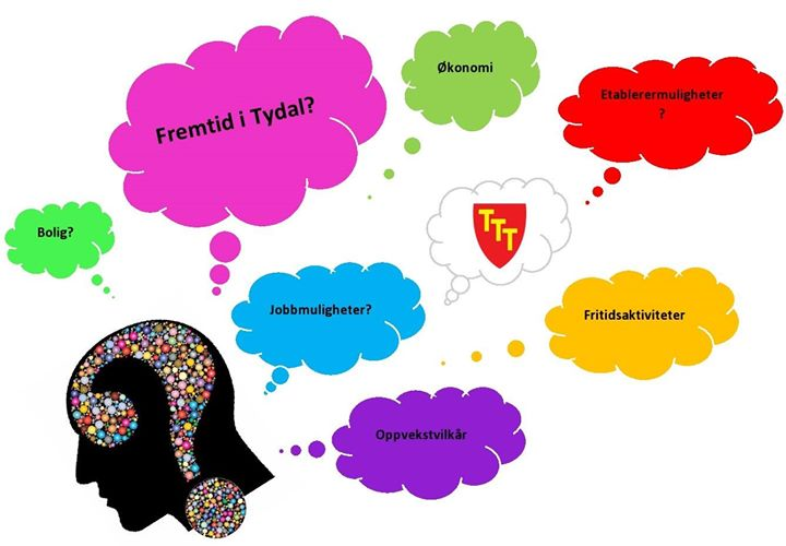 Tydalskveld - Tema: Finnes din fremtid i Tydal?