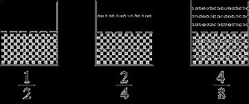 Mathematics K–10 :: Stage 2 :: Fractions and Decimals