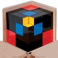 Savez-vous que ce cube représente (a + b + c) au cube.