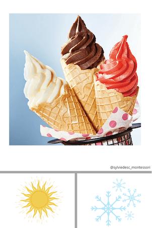 Des cartes pour la notion de chaud et de froid