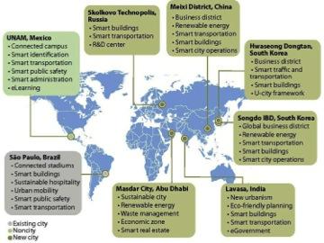 Article_Smart_Cities
