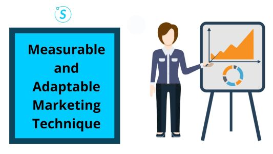 Managed Marketing - Measurable and Adaptable Marketing Technique