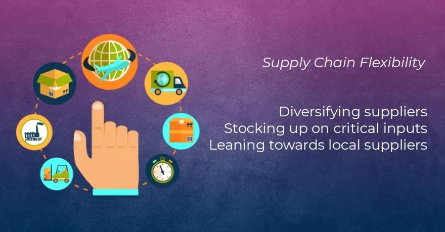 Supply chain flexibility