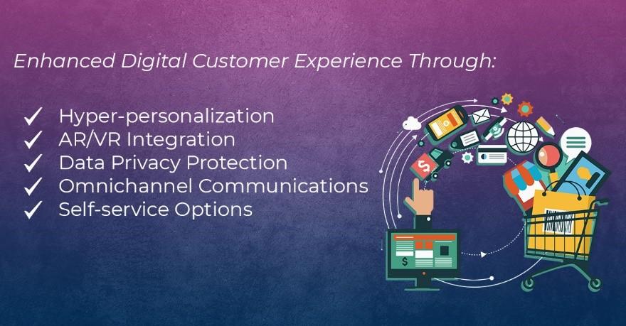 Enhanced Digital Customer Experience