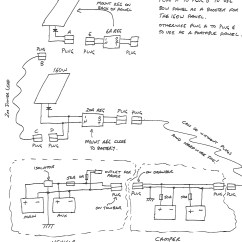 Distribution Board Wiring Diagram Directed 4x03 Remote Start For 240v Caravan Get Free Image About