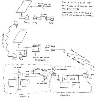 Adria Caravan Wiring Diagram | Online Wiring Diagram
