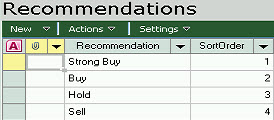 Recommendations Datasheet View