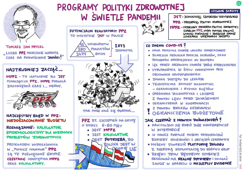 Grypa – programy polityki zdrowotnej w świetle pandemii. Tomasz Jan Prycel. Rys. Maciej Dziadyk maciejdziadyk.pl