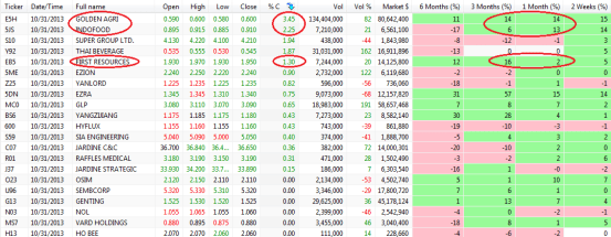 stock scan 110113