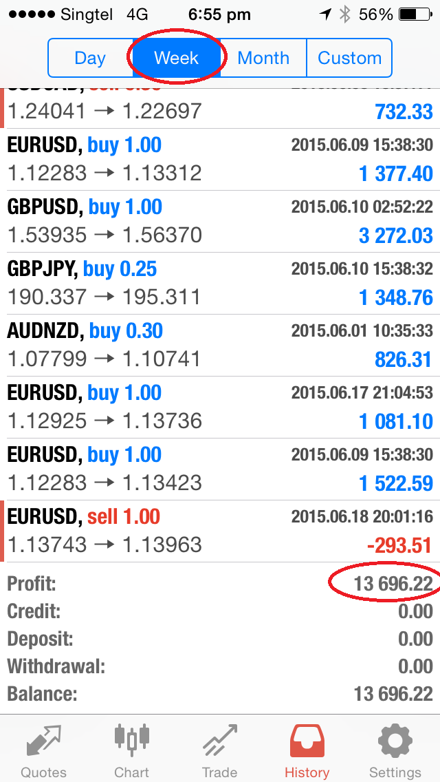 Forex how many trades to take a week