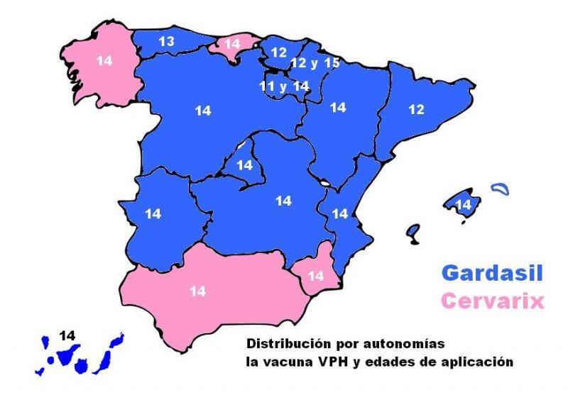 La vacunación contra el cáncer de cérvix y el federalismo asimétrico