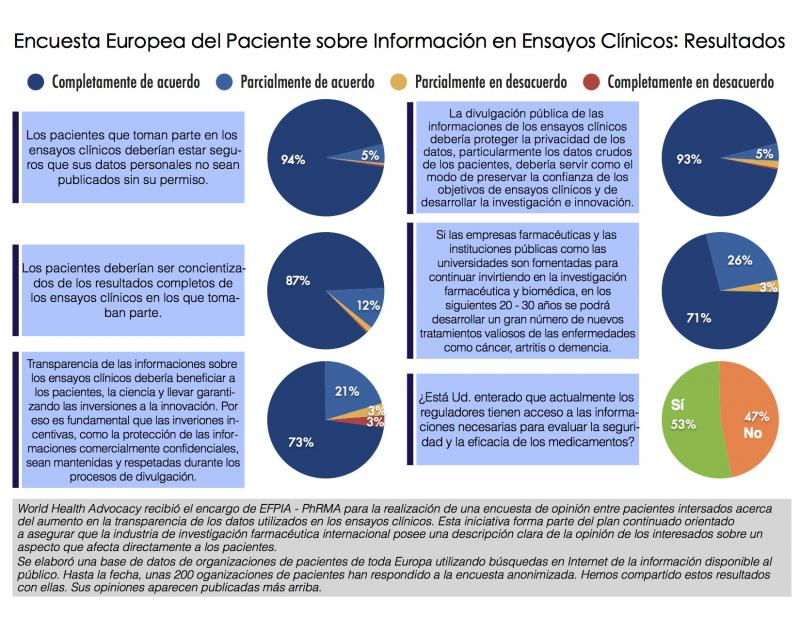 Transparencia y stakeholders