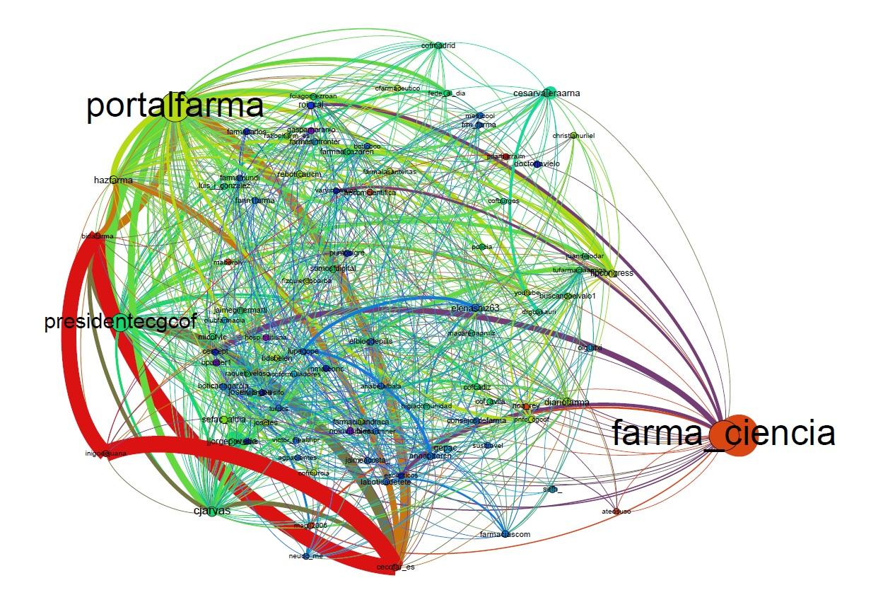 dmf-2016-grafo