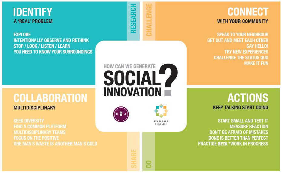 socialinnovation