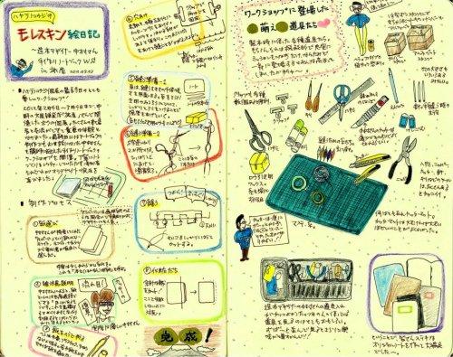 モレスキン絵日記(中野、旅屋でのノート作りワークショップ)
