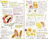 モレスキン絵日記(海外で食べたお気に入りの食べ物その1)