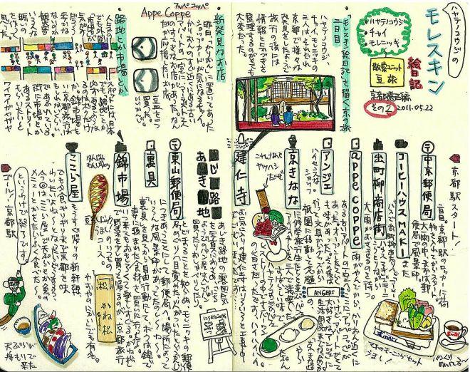 (ブログ記事復刻版)モレスキン絵日記:京都旅行編(豆旅) 2日目2011年5月