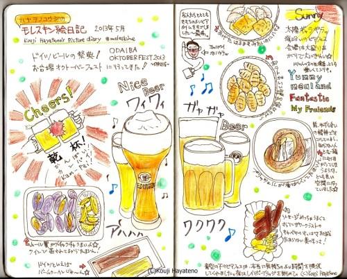 モレスキン絵日記(お台場オクトーバーフェスト)