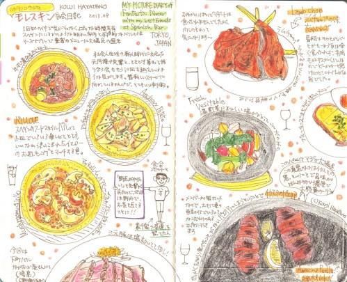 モレスキン絵日記:スペインバルで楽しむ会話と個性豊かなフード
