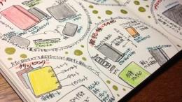 ということで、ハヤテノコウジが使っているノートをご紹介しました。ここまで絞り込むのは大変でしたーたくさんの種類のノートを使ってました。